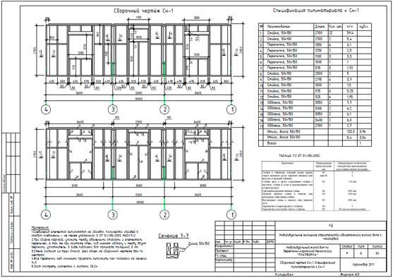 Схема стены первого этажа каркасного дома своими руками.