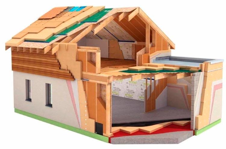 Производим утепление с разных сторон: пол, потолок, стены на фото.