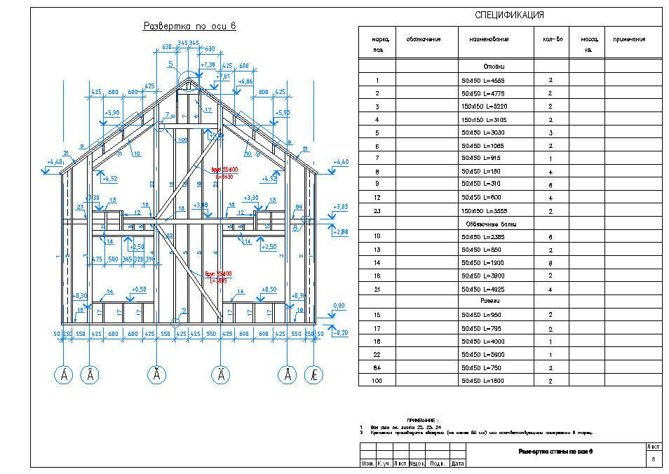 Расположение деталей каркасного дома на чертеже.