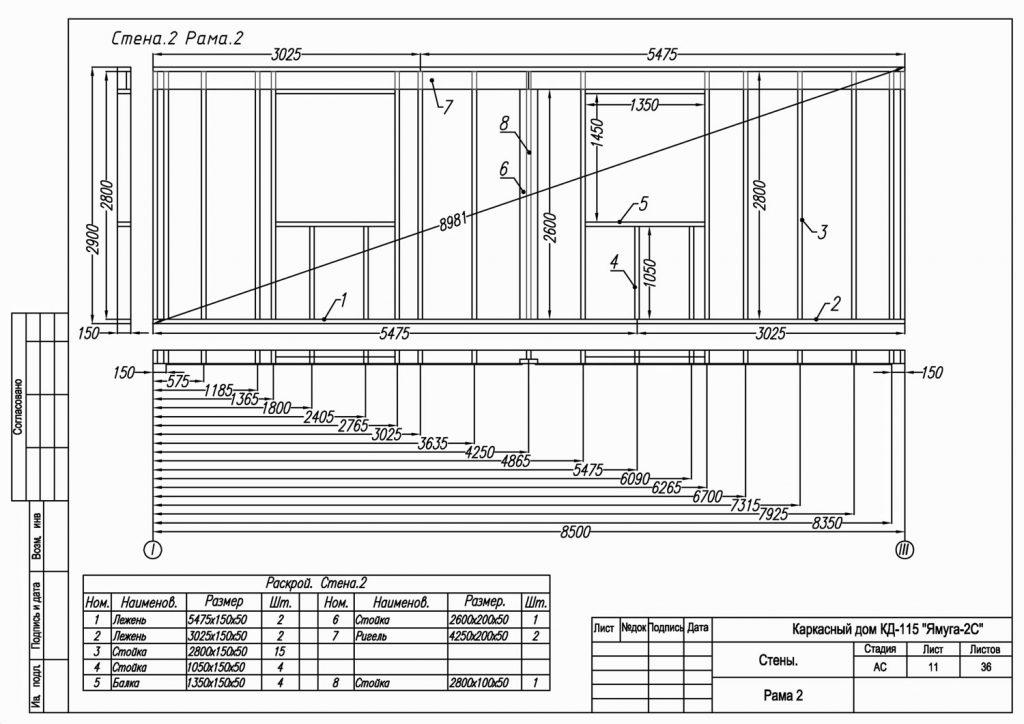 Для правильного утепления стен необходимо придерживаться установленных размеров.