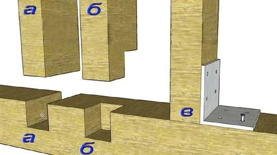 Три варианта крепления вертикальных стоек в строительстве на картинке.