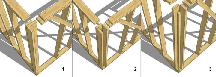 Три варианта стыковки угла при строительстве каркасника.