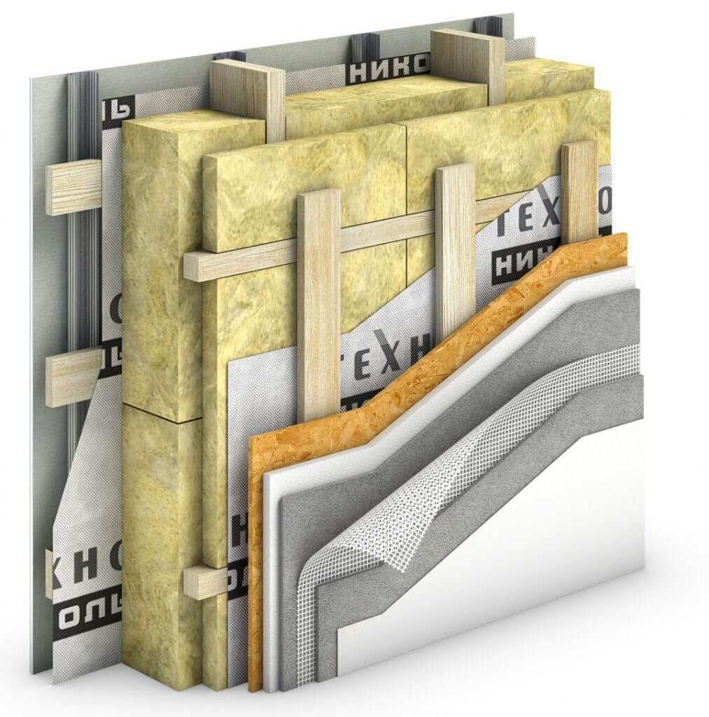 Толщина стены каркасного дома для постоянного проживания делается со всеми пленками и вентзазором.